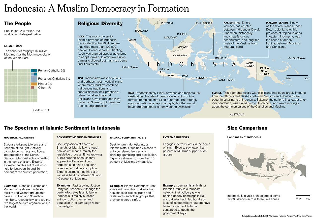 a history of democracy in indonesia Issn: 2443-0919 jia/desember 2016/th17/nomor 2 175 democracy, islam, and religious freedom in indonesia: a short political and religion history.